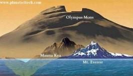 mount everest comparison