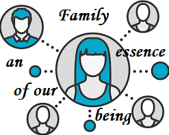 family an essence of our being