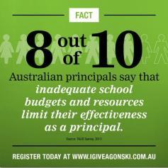 Australian Principals